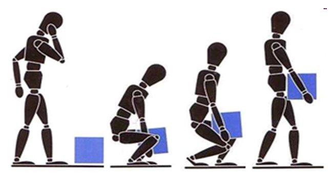 manual handling act 1992